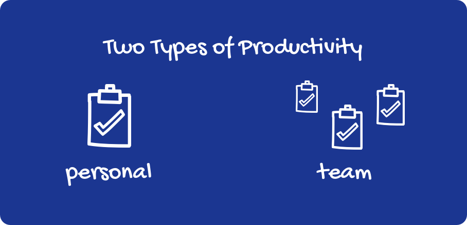 Two Types of Productivity Image