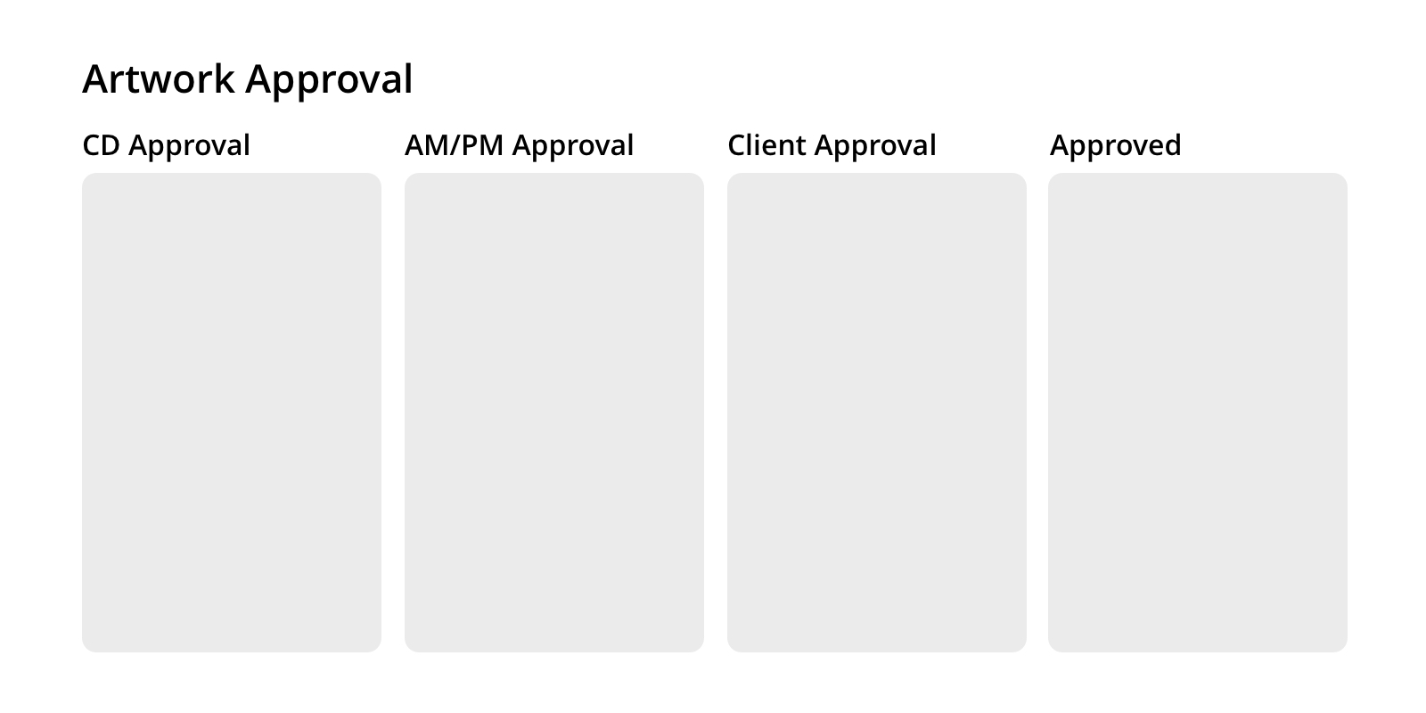 Artwork Approval Workflow Image